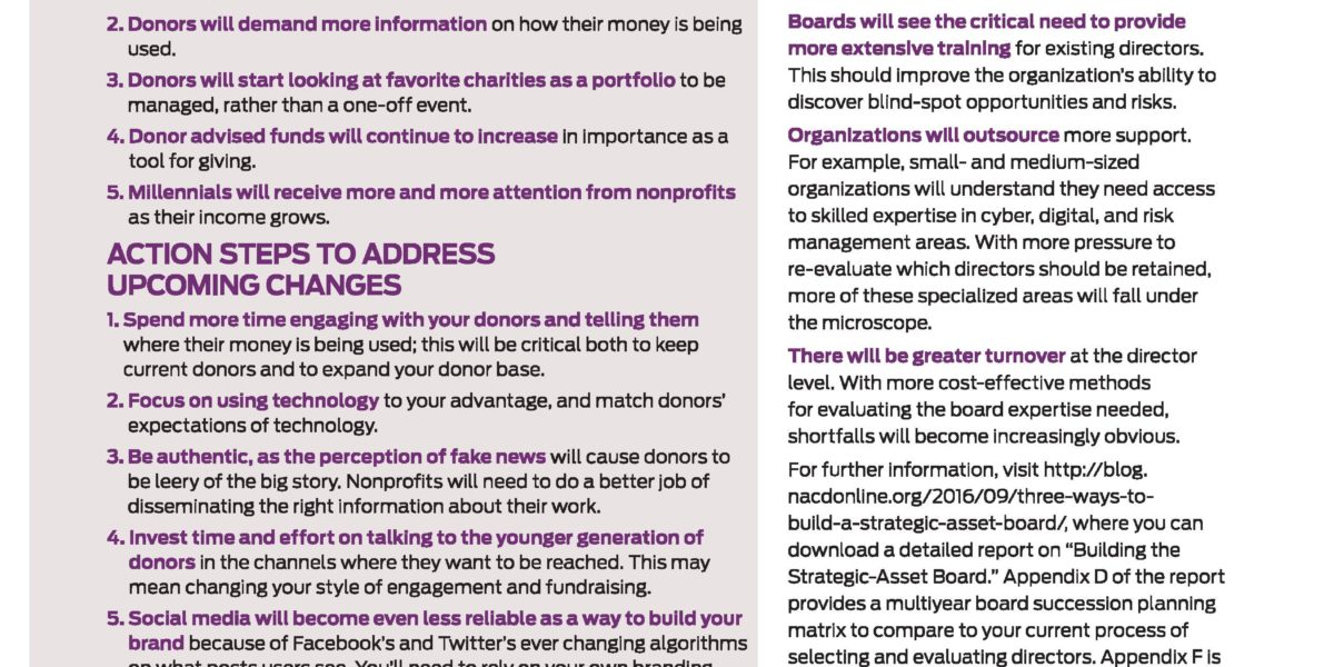 Watch for New Board Strategies for NonProfits and Private Business